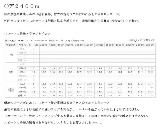 京都2400 その5