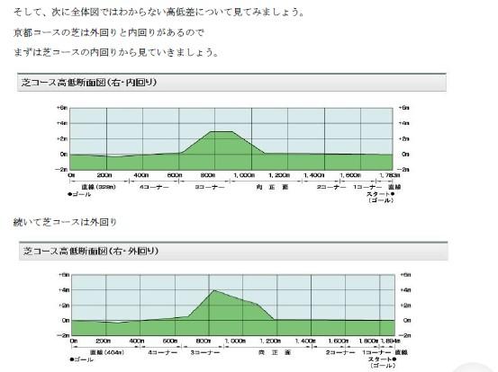 京都2400 その3
