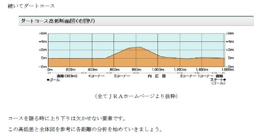 京都2400 その4
