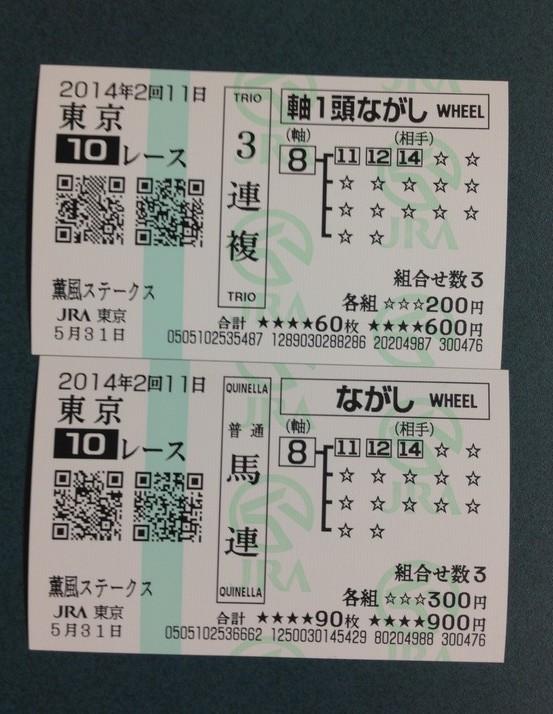 2014薫風ステークス的中馬券