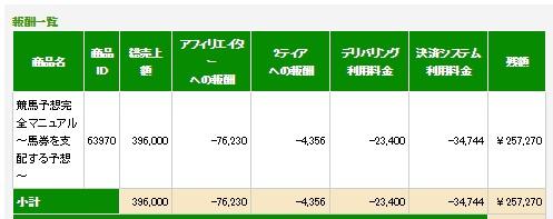 2015.12 マニュアル販売実績(新)