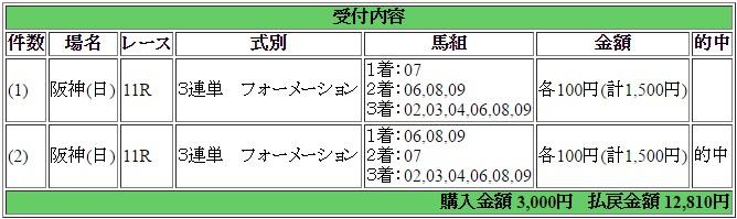 2016 産経大阪杯
