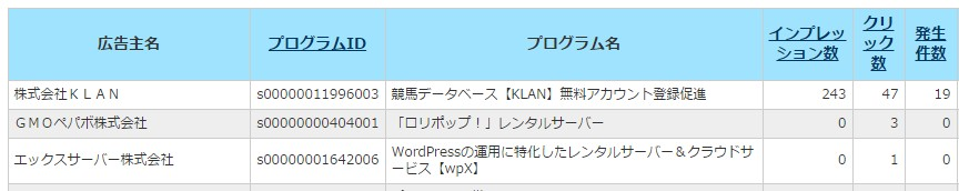 2015.9 KLAN実績