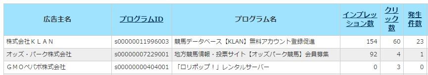 2015.11 KLAN実績
